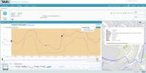 GUTERMANN et TaKaDu combinent des technologies basées sur les données pour une plus grande efficacité de l'eau.